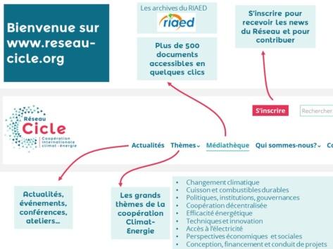 Bienvenue sur le site web du Réseau Cicle !